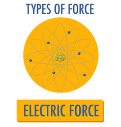 Electric force logo icon isolated on white vector