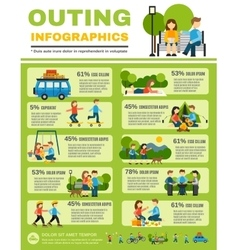 Outing Infographics Set vector