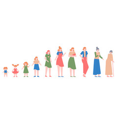 Woman generations female different ages baby vector