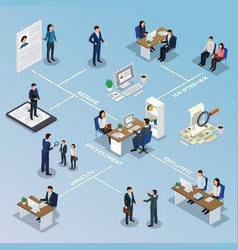 Employment recruitment isometric flowchart vector