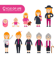 Set of cycle of life in a flat style female vector