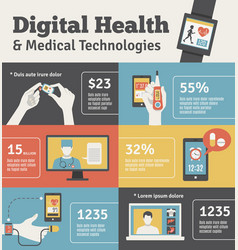 Digital health flat banners set vector