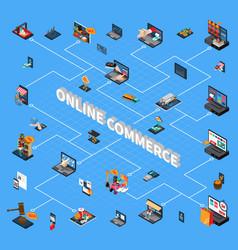 Online commerce isometric flowchart vector