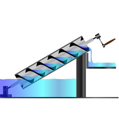 Archimedes screw vector