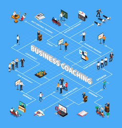 business coaching isometric flowchart vector image