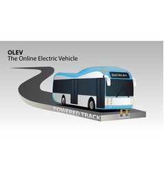 Online electric vehicle vector