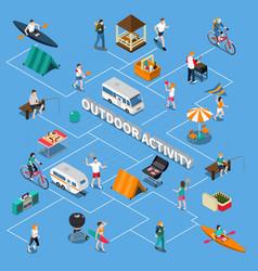 summer outdoor activity people flowchart vector image