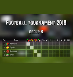 football results table vector image