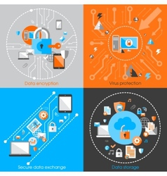 Data protection security concept vector