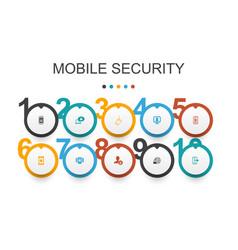 Mobile security infographic design templatemobile vector