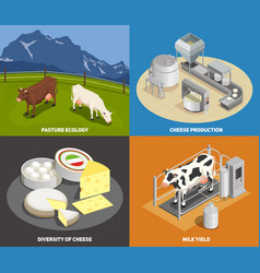Cheese production 2x2 design concept vector