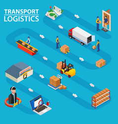 Transport logistics - isometric flat low vector