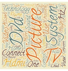 Technology explained text background wordcloud vector