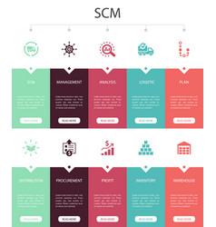 Scm infographic 10 steps ui designmanagement vector