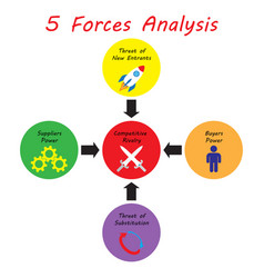 5 forces analysis diagram - strong color vector