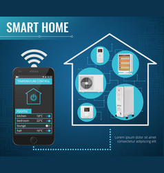 smart home poster vector image