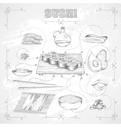 Japanese food Recipe and ingredients of sushi vector image