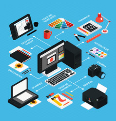graphic design infographics vector image
