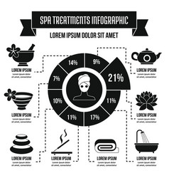 Spa treatments infographic concept simple style vector