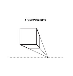 Perspective drawing isolated on white background vector