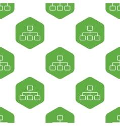 Scheme pattern vector
