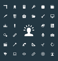 Set of simple icon icons vector