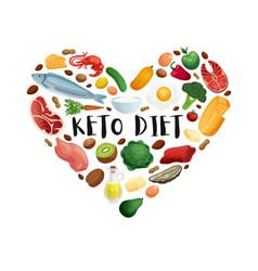 keto diet concept vector image
