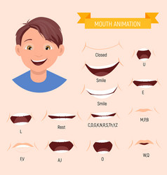 Kid mouth animation phoneme mouth chart alphabet vector