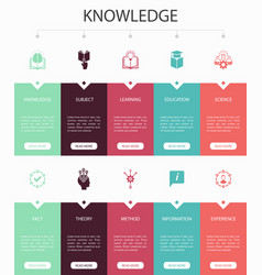 Knowledge infographic 10 steps ui designsubject vector