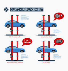 replacement clutch flat banner vector image