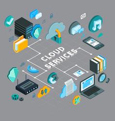 Cloud service flowchart vector