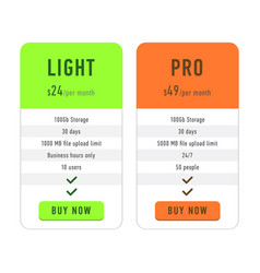 two template pricing tables editable plans in vector image