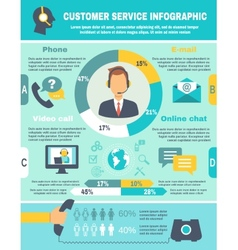 Support Call Center Infographics vector image vector image