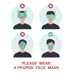 wear a proper face mask to avoid covid-19 vector image