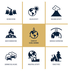 Global warming icons on the theme of vector