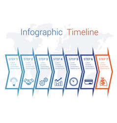 timeline infographic arrows on map numbered for 7 vector image