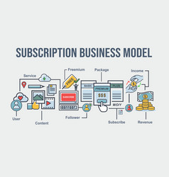 Subscription business model banner for marketing vector