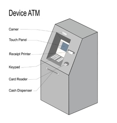 The device ATM on white vector