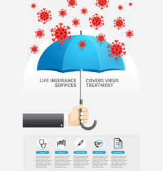 life insurance protection services vector image
