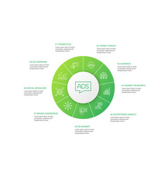 Advertising infographic 10 steps circle design vector
