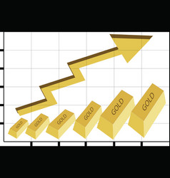 Gold price is going up vector