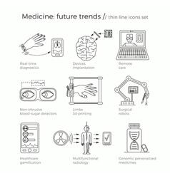 Future medicine trends vector