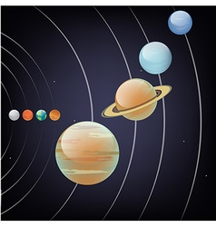 Solar system planets vector image