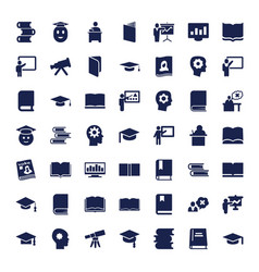 Learning icons vector