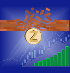 Zcash coin breaks through the wall resistance vector