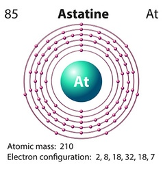 Diagram representation of the element astatine vector image vector image