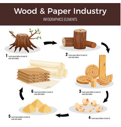 Wood paper industry infographics vector
