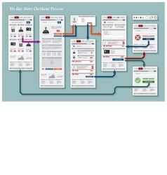 Web Store Checkout Process Framework Diagram vector image