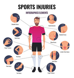 Sports injuries infographics vector