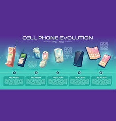 cellphone evolution stages cartoon banner vector image